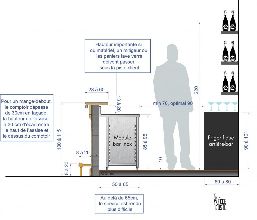 dimensions bar générales du bar pour une conception pratique et simple.