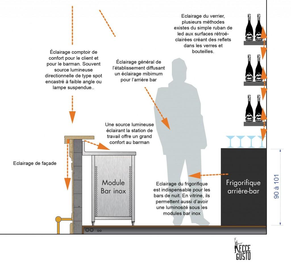 L'éclairage d'un bar et surtout des parties technique reste très important pour la qualité de service